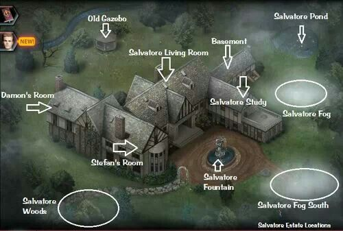 The Salvatore House The Vampire Diaries ️ Pinterest