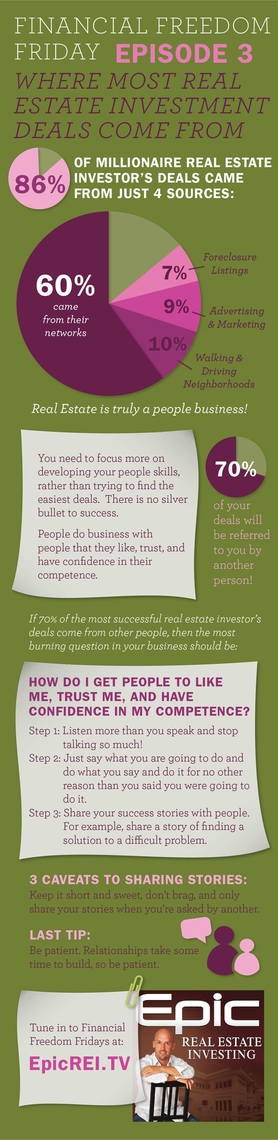 Where Millionaire Real Estate Investors Find Their Best Deals | Epic Real Estate Investing #Podcast #Infographic