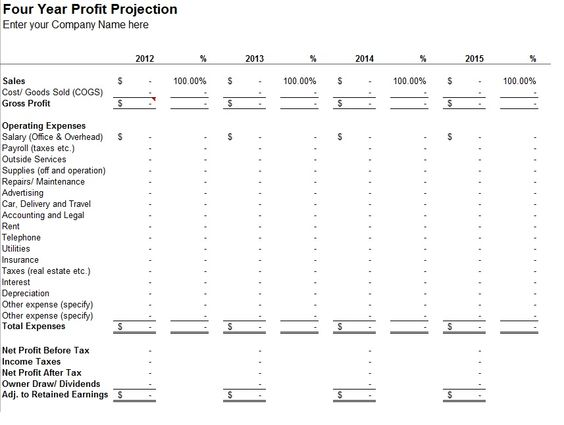 Yearly Profit Projection Template Sample - business Pinterest - profit template