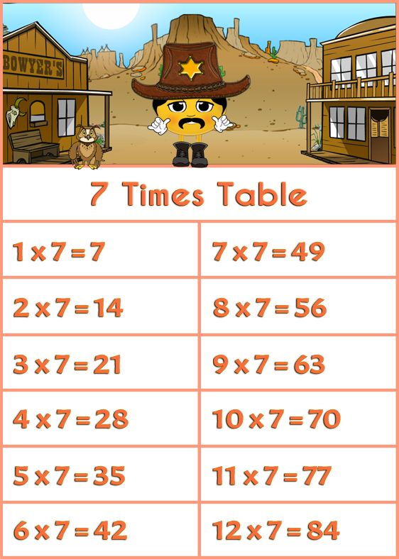 Learn you 7 times tables download 7 x multiplication for Revision table multiplication