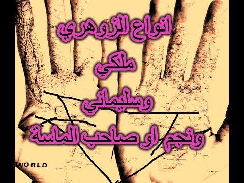 الزوهري الملكي والزوهري السليماني والزوهري النجم او صاحب الماسة Youtube Arabic Calligraphy Art