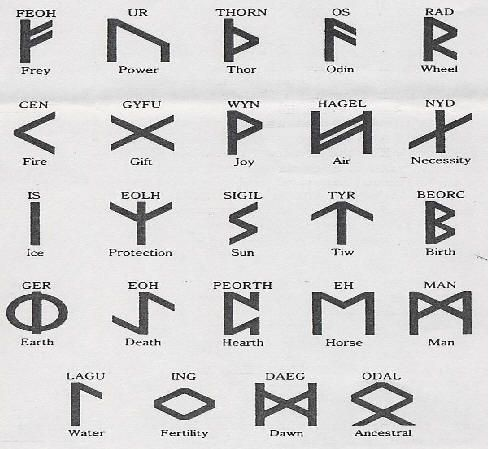 Ancient Viking Symbols | helmmeaning origins and tide the ...