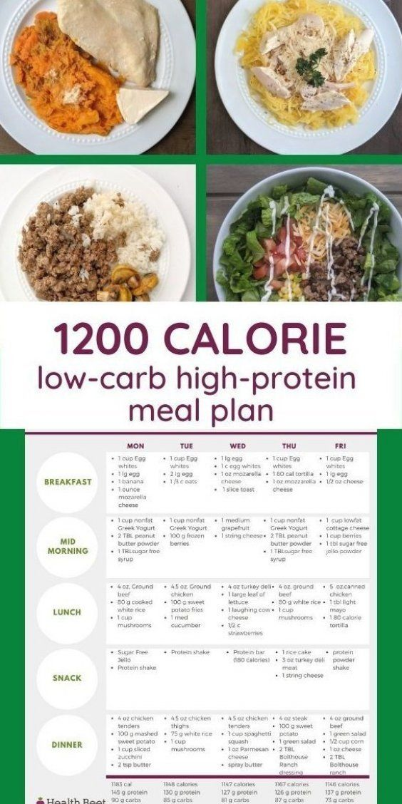 How To Get 180 Grams Of Protein A Day