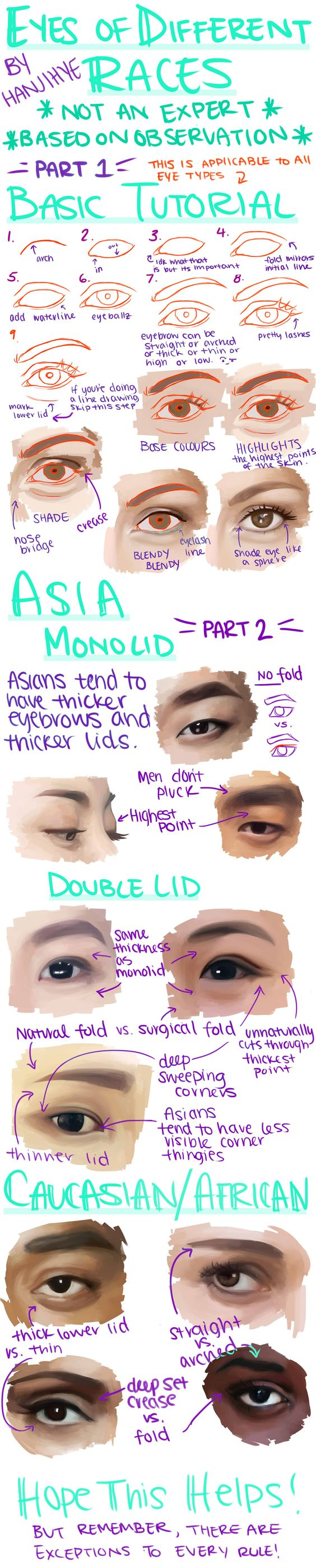 Different races, Eyes and deviantART on Pinterest
