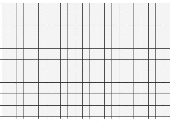 printable graph paper template graph by u201cplotting by hand - grid paper template