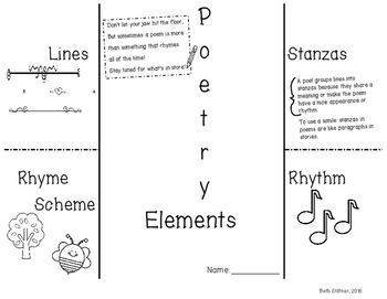 Poetry Elements Foldable by Beth Stiltner | Teachers Pay Teachers