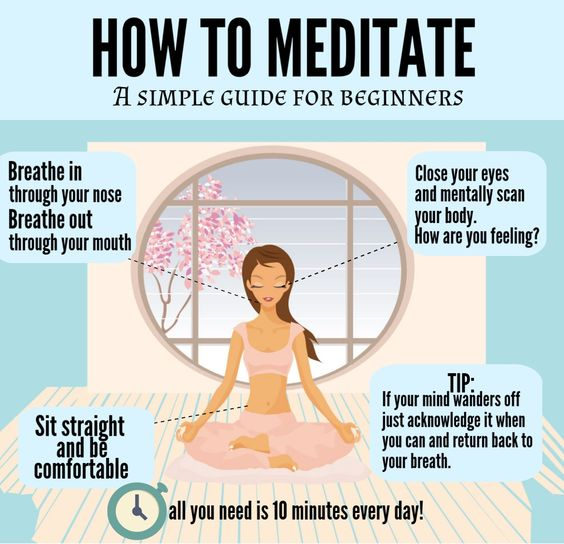 Definition Of Meditation and How To Meditate Deeply: