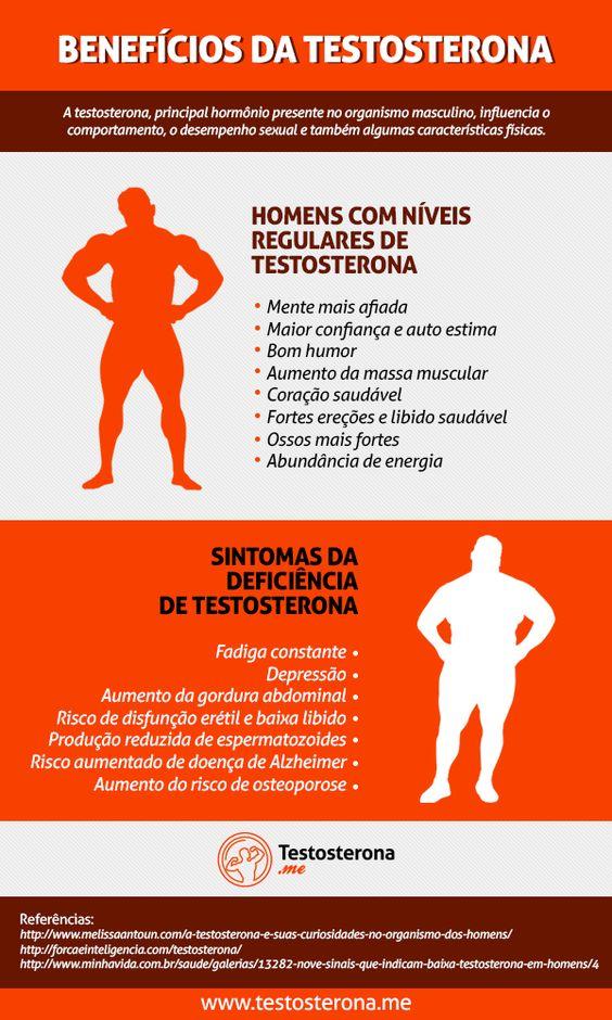 o que é quais sao os beneficios da testosterona