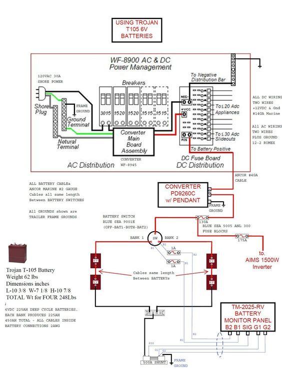 Kib Monitor Panel Manual In 2020 Diagram Trailer Wiring Diagram Wire