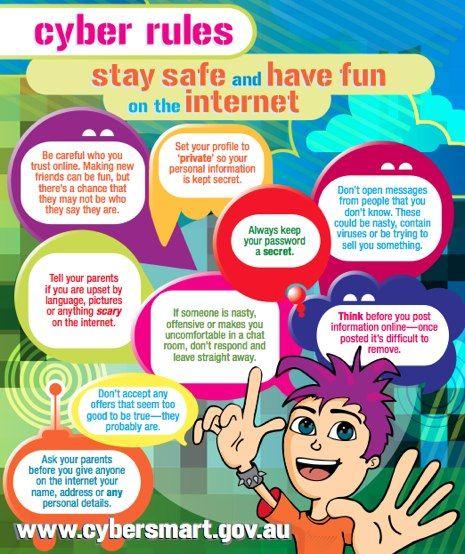 Internet safety stuff--YAPPY acronym, etc.:
