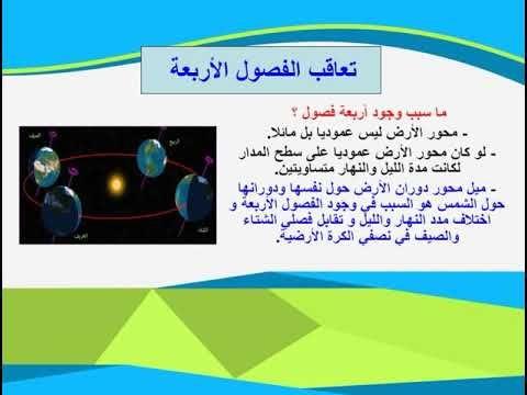 الفلك الدرس رقم 2 المستوى السادس ابتدائي Movie Posters Education Poster