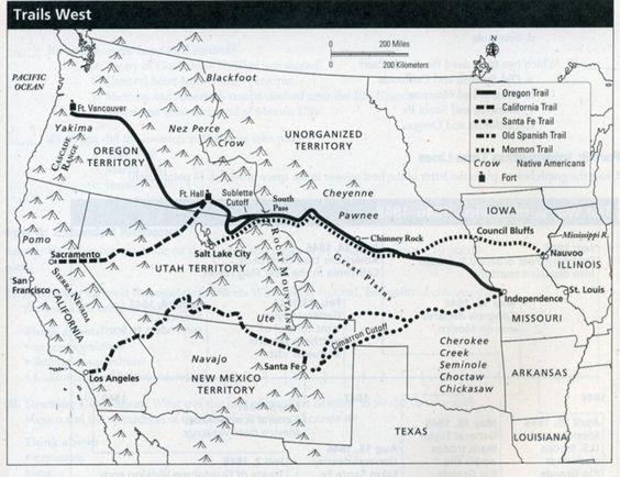 Oregon Trail / California Trail / Sante Fe Trail / Old Spanish Trail / Mormon Trail.