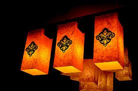 Different types of Lamp shades