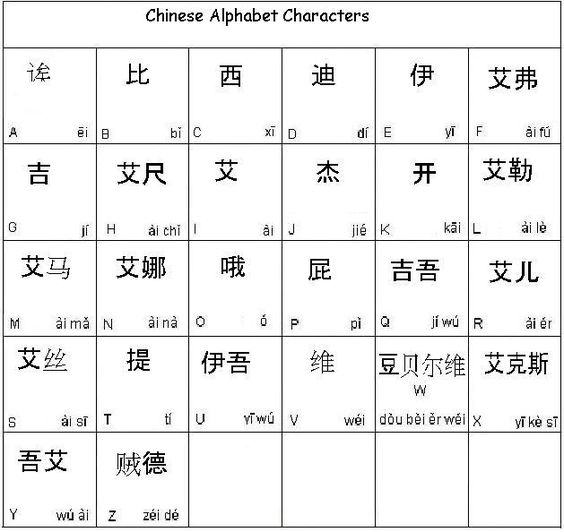 Example of how Chinese Character can be used to show ideas.. In ...