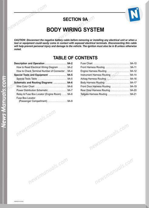 International Navistar Prostar Wiring Diagrams