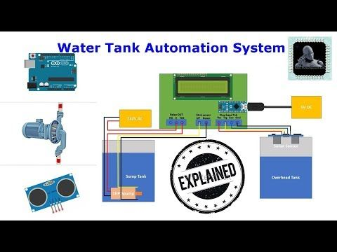 Automatic Water Tank Level Controller With Dry Pump Run Protection Using Arduino Ultrasonic Sensor Youtube Arduino Arduino Sensors Arduino Beginner