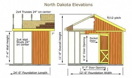 Prominent Submitted Shed Building Plans Visit This Site Right Here Shed Plans 10x12 Shed Plans Building A Shed