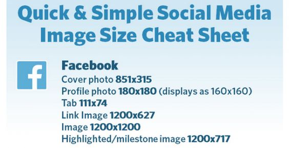 Facebook image sizes cheat sheet - Helpful tips to speed up your business production.