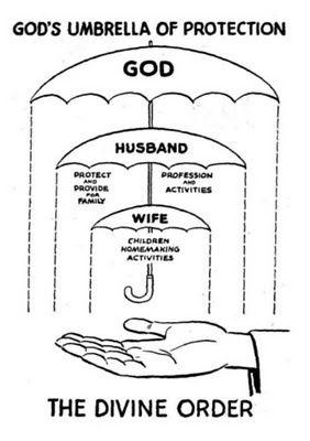 Men, Women and Gender Roles in Marriage