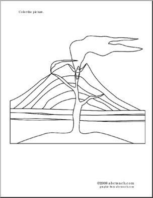 Unlabeled diagram of a volcano product wiring diagrams pinterest u2022 maailman k tevin ideakuvasto rh fi pinterest com dormant volcano diagram volcano diagram printable ccuart Choice Image