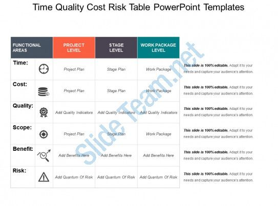 Time Quality Cost Risk Table Powerpoint Templates Slide01
