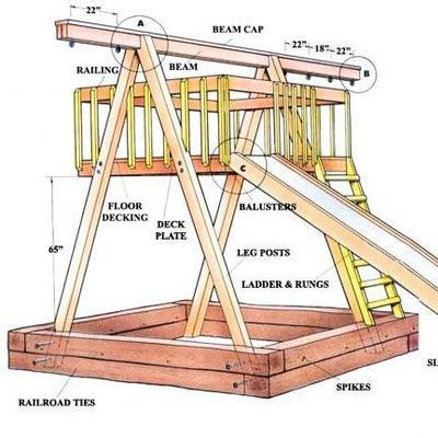 Homemade wooden swings and swing set plans on pinterest for Playground blueprints