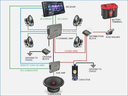 Car Sound System Wiring Diagram Vehicledata Co 484x365 Jpeg