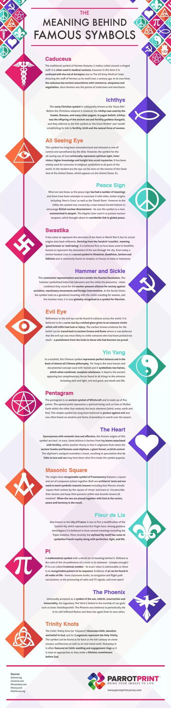 The Meaning Behind Famous Symbols #Infographic #History:
