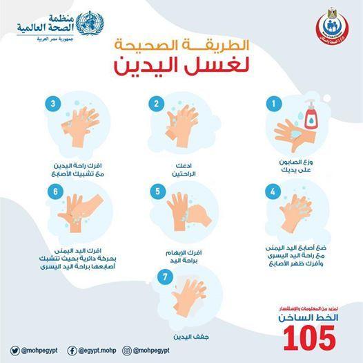 مصر تسجل 1070 حالة اصابة من ضمنهم 241 حالة شفاء بفيروس كورونا المستجد Fictional Characters Map Character