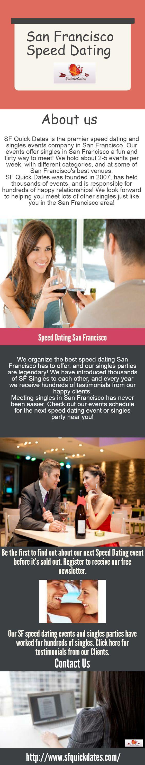 Best speed dating san francisco