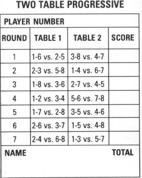 Cards and tables on pinterest for 4 table progressive game tally sheet