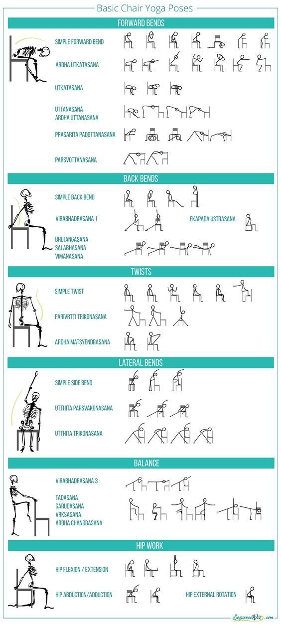 Basic Chair Yoga Poses from Sequence Wiz. Adaptive Yoga with the Chair, taught by Gail Pickens-Barger | Beaumont Tx | Nederland Texas | Yoga for Seniors | Yoga for MS | Yoga for Parkinsons | Yoga for Beginners | 409-727-3177 yogawithgaileee.com:
