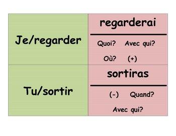French reflexive verbs practice sentences
