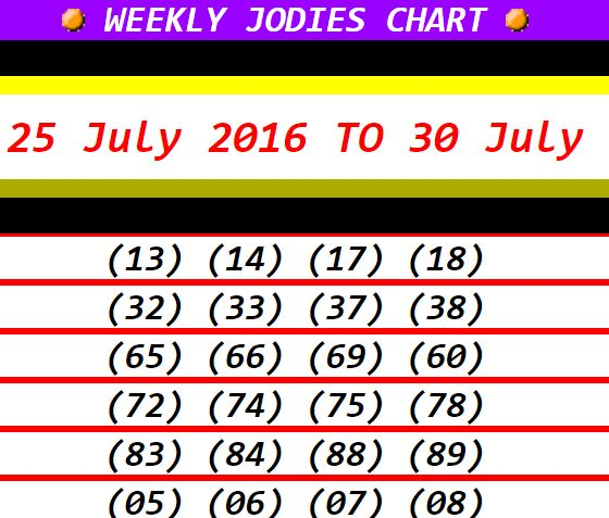 Top Five Www satta King Online Result - Circus
