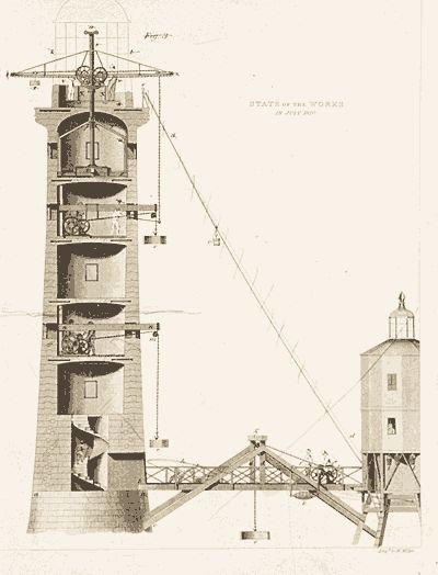 Lighthouses Exhibitions And Bell Rock Lighthouse On Pinterest