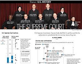 The Supreme Court past and present
