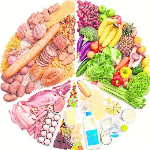 dieta proteinas frutas e verduras