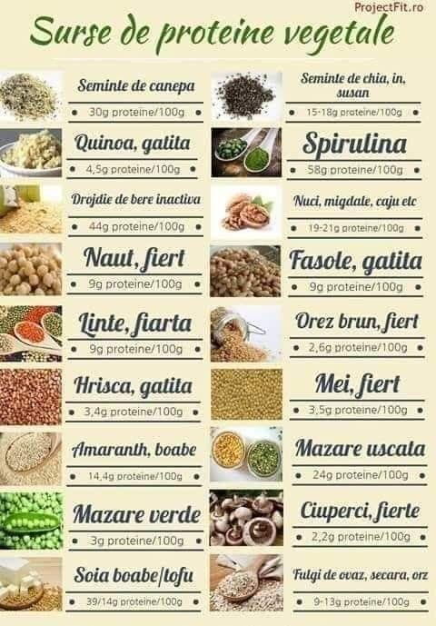 pierdere în greutate cu quinoa)