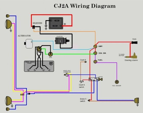 8n Ford Tractor Wiring Diagram | 8n ford tractor, Ford tractors, Trailer wiring  diagram | Ford Tractor Solenoid Wiring Diagram |  | Pinterest