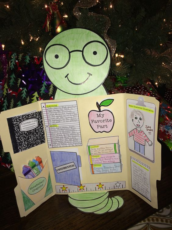 candy makers book report