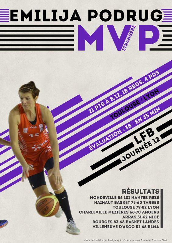 Emilija Podrug - MVP Etrangère - LFB Journée #12