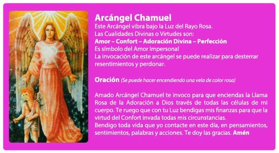 Angeles y Arcangeles » MARIA EVA ZULEMA BERTICHE – Astróloga ...