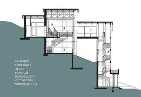 Oconnorhomesinc Com Exquisite Steep Hillside Home Plans Modern House Houses Sloping Lot House Plan Architecture House Houses On Slopes