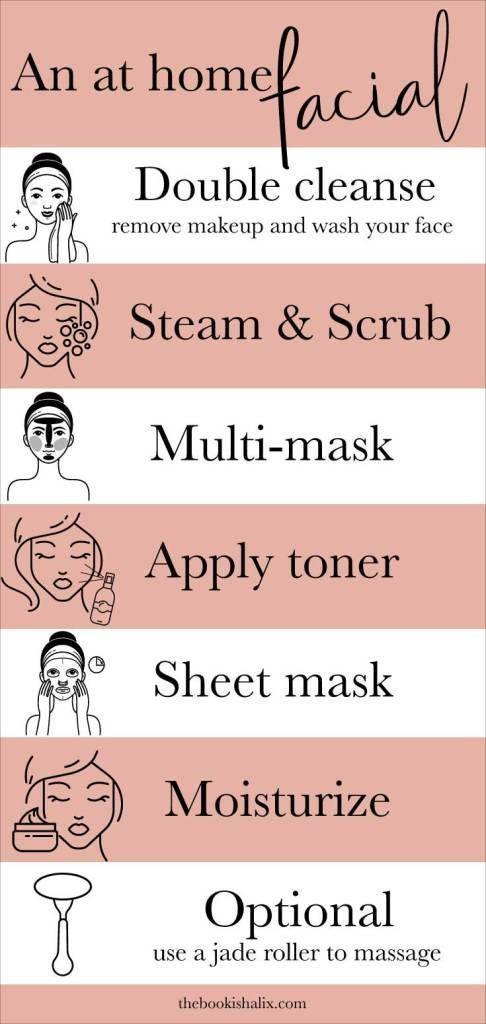 Steps For An At Home Facial Alix Bookish Facial Home Korean Skincare Routine Products Beauty In 2020 Facial For Oily Skin Skin Care Routine Steps Facial Routines