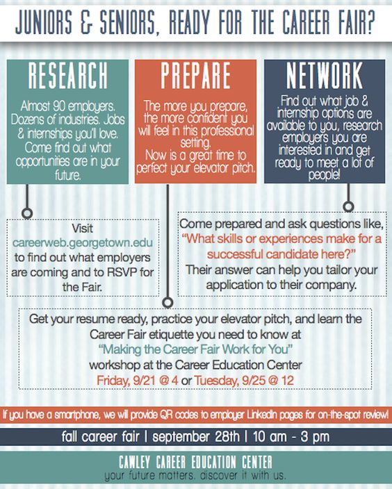Vectorworks Student Career Fair Poster by Anna Monroe, via Behance - perfect your resume