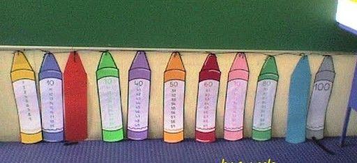 Decorado a sala de aula - por Snucelo