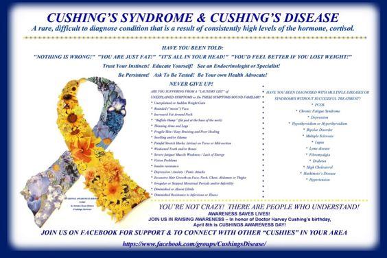 cushings treatment weight loss