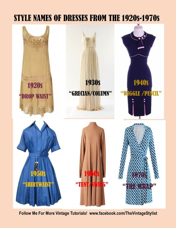 Vintage Dress Style Names! Follow me for more at www.facebook.com/TheVintageStylist #cutsofdresses #dressstyles #vintagedresses #dressnames