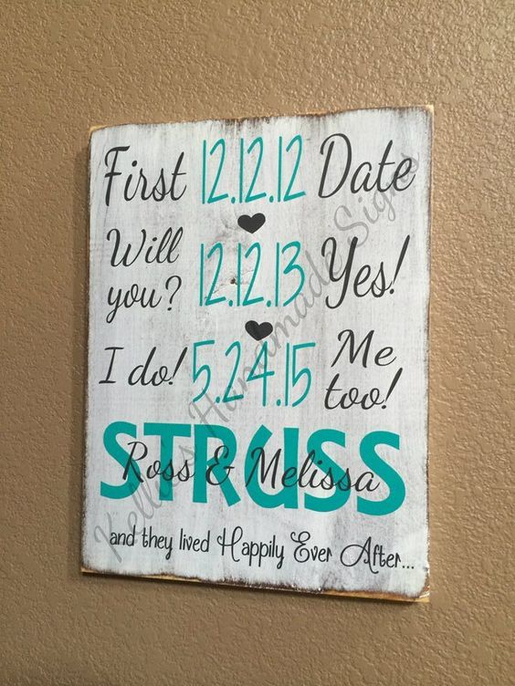 This is so cool! Hope I can copy this for someone special!