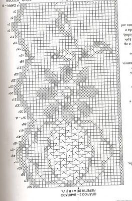 Barrados de crochê - Eliane Maciel - Álbuns da web do Picasa